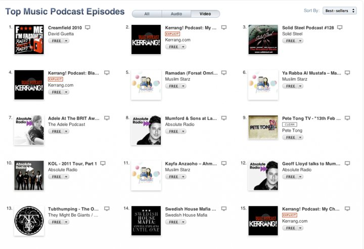 Podcasts Charts
