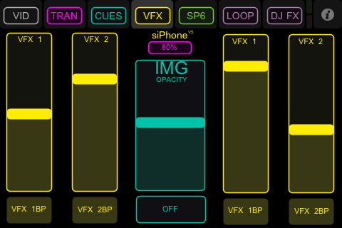 Vfx forex signals